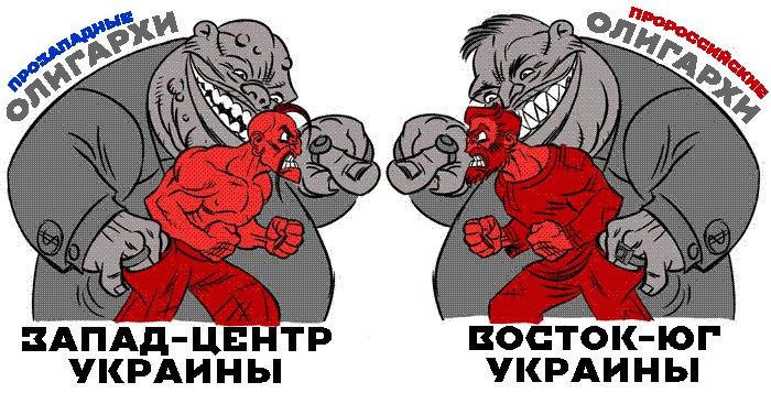 https://zabolshevizm.files.wordpress.com/2015/09/grazhdanskaya-vojna-v-ukraine.jpg