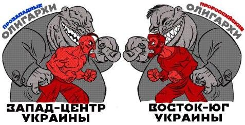 Grazhdanskaya-vojna-v-Ukraine
